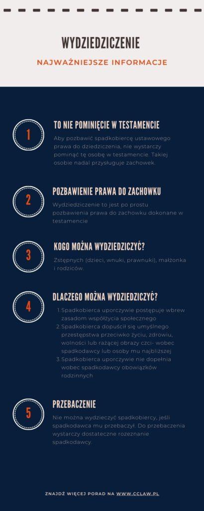 Infografika, wydziedziczenie - komplet informacji