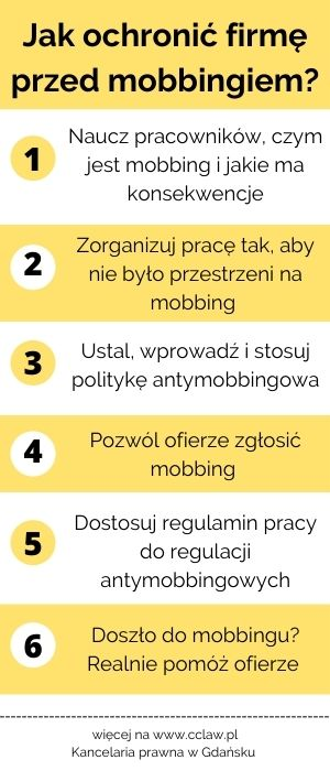 obowiązek przeciwdziałania mobbingowi w praktyce co zrobić by ochronić firmę przed mobbingiem prawo pracy infografika
